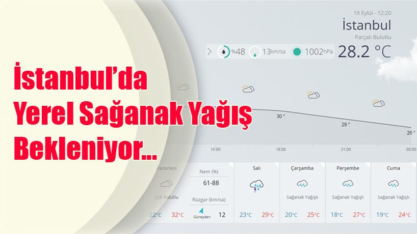 İstanbul'da Yerel Sağanak Yağış Bekleniyor...