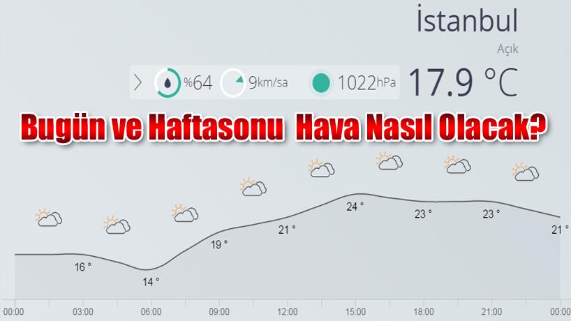İstanbul'da ve Yurt Genelinde Hava Nasıl Olacak?