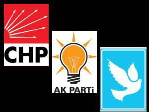 Ak Parti, başkanlık seçimlerinde 3'ncü olurken, meclis seçimlerinde ise 2'nci parti oldu