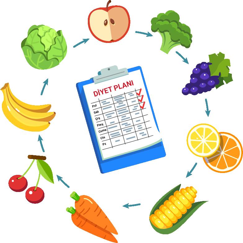 Nutrition Diyetisyenlik Kliniği