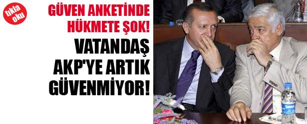 VATANDAŞ ARTIK AKP'YE GÜVENMİYOR