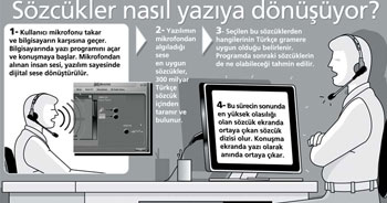 Teknolojide son bomba!