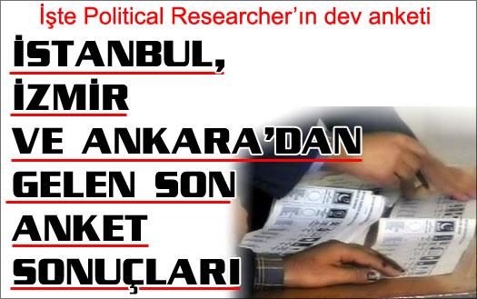 Ankara'dan son gelen anket sonuçları...