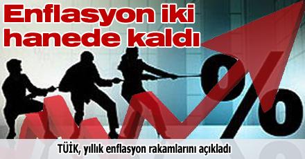 ENFLASYON İKİ HANEDE KALDI