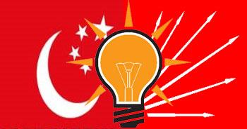 AKP'ye İstanbul'da şok!