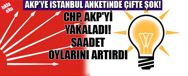 CHP AKP'Yİ YAKALADI, SAADET OYLARINI ARTIRDI