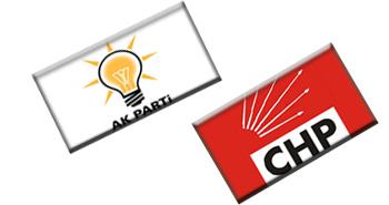 AKP 2, CHP 8 ilçede itiraz etti