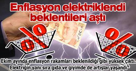 Enflasyon elektriklendi beklentileri aştı