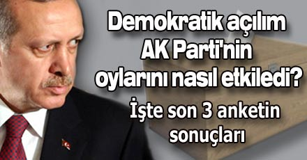 Açılım AK Parti'nin oylarını nasıl etkiledi?