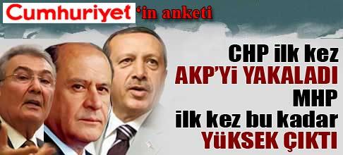 AKP'de DÜŞÜŞ SÜRÜYOR