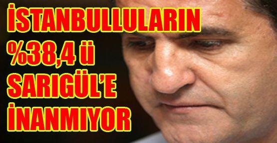 İstanbulluların % 38,4'ü Sarıgül'e inanmıyor