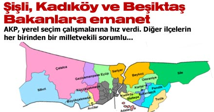 CHP'li ilçeler AKP'li vekillere emanet