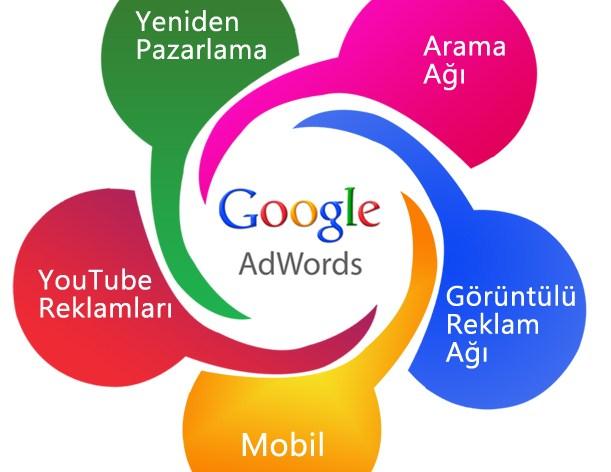 Adwords reklamları ile hedef kitlenize reklam verin