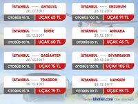 İstanbul Ankara Otobüs Biletleri