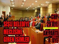 Meclise girecek isimler: CHP 29, Ak Parti 8