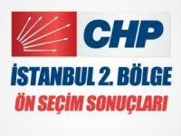 CHP İstanbul 2. bölgede ön seçim sonuçları netleşiyor