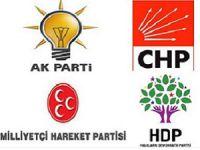 Ak Parti, CHP, MHP ve HDP'nin İstanbul Milletvekili adaylarının listeleri