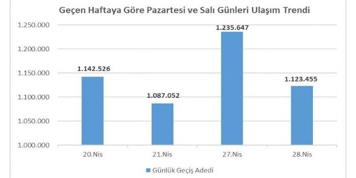 istanbul-da-ozel-arac-traigi-artti1.jpg